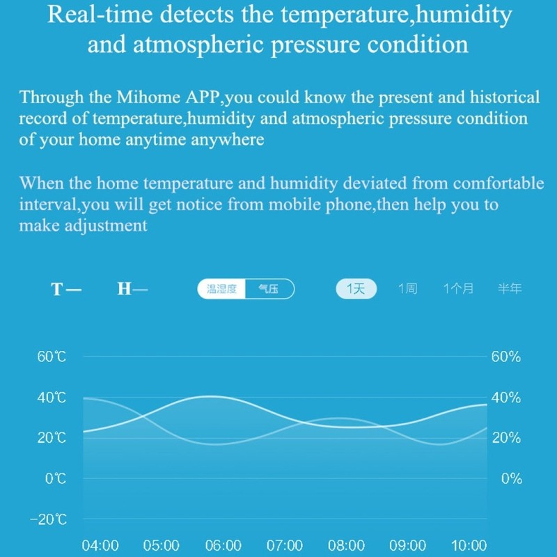 Original Xiaomi Aqara Smart Temperature Humidity Environment Sensor Smart  Control via Mihome APP Zigbee Connection, Support Air Pressure, with the